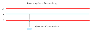 3 wire system grounding