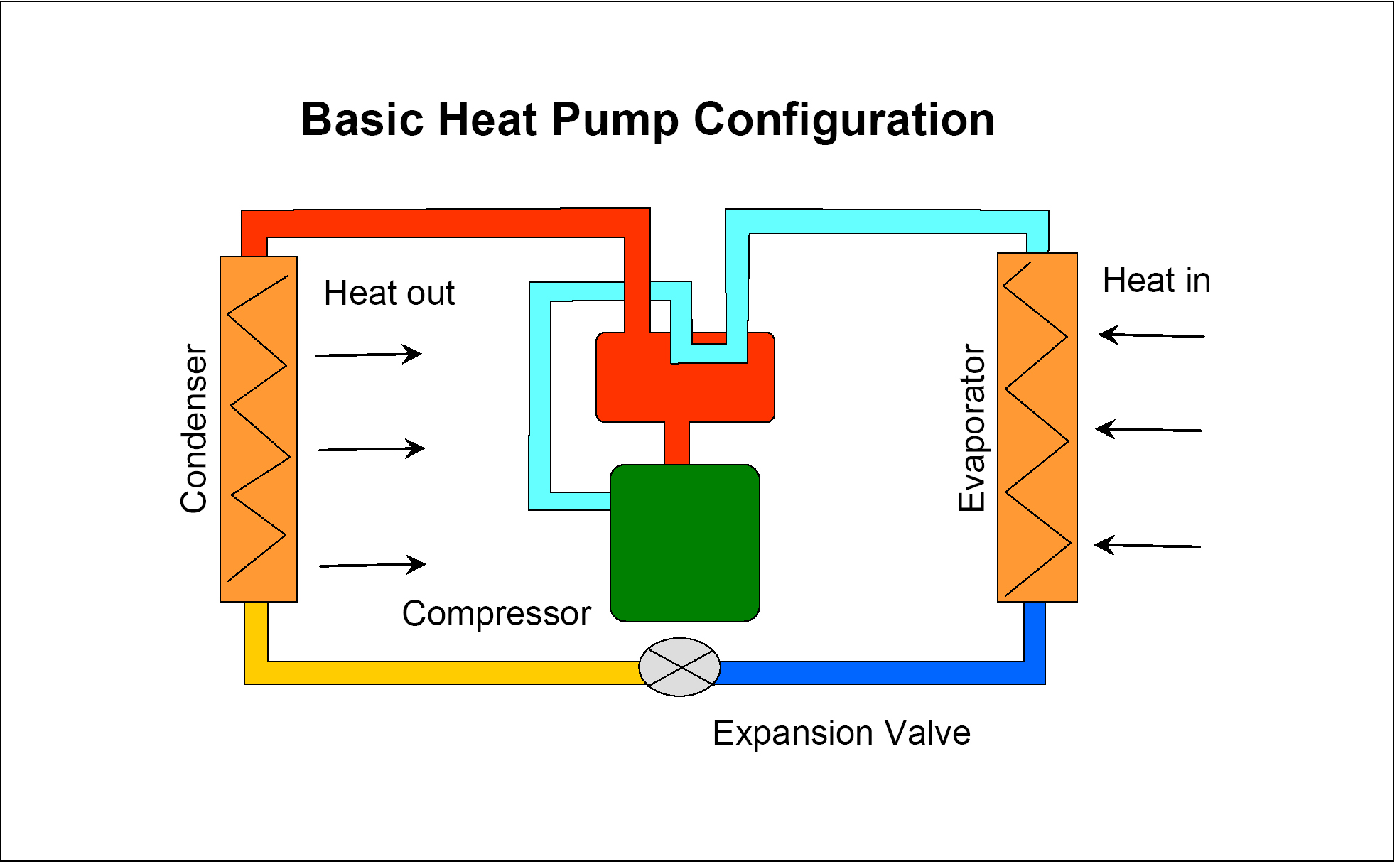 HVAC Heat Pump hvac certification practice tests electrician practice tests air conditioning heat pump diagram at gsmx.co
